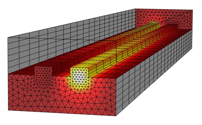 波束包络模型。