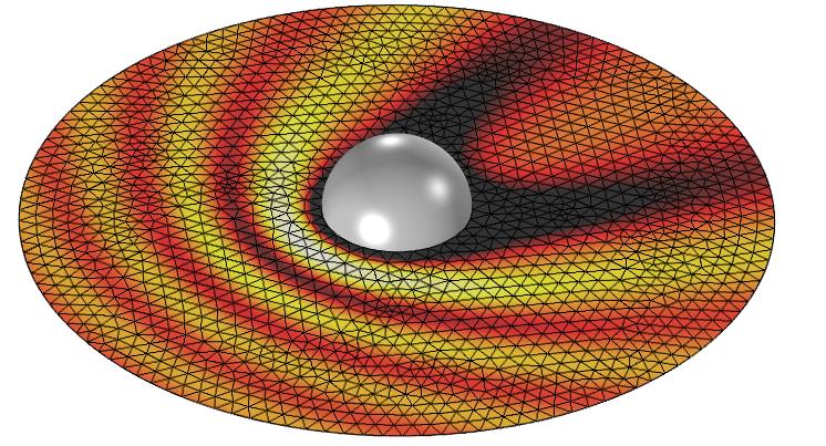 金属球散射的全波仿真。