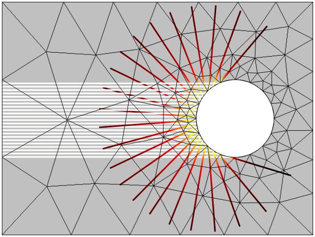描述了射线光学模块中几何光学接口用途的仿真。
