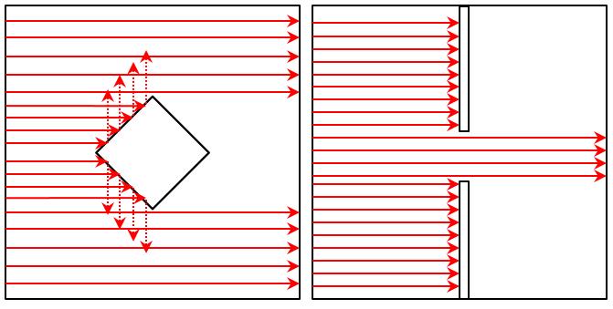 平面波衍射。