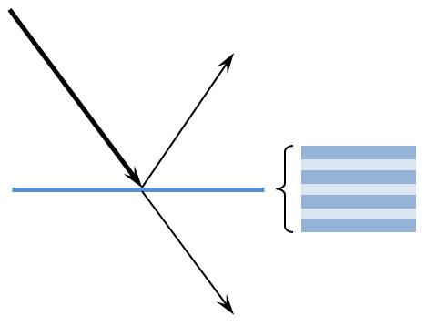 薄介质层的反射和透射。