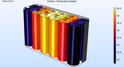Thermal Distribution Energy Pack